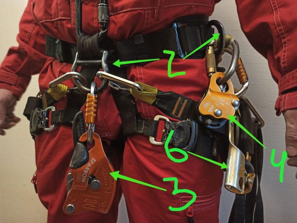Снаряжение промышленного альпиниста, фото 2. Вид спереди, низ.