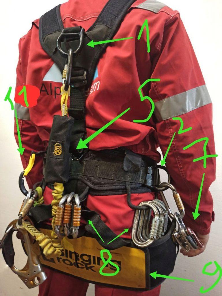 Снаряжение промышленного альпиниста, фото 3. Вид сзади.